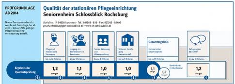 qualitaetsbericht_seniorenheim_2016