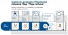Qualitätsbericht Ambulante Pflege: Vergrößerung in einer Lightbox öffnen